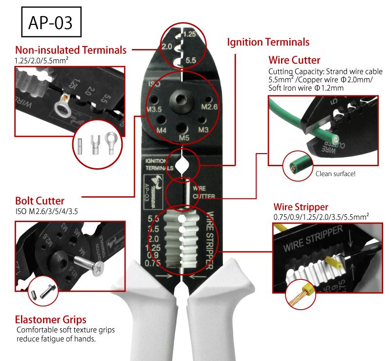 Kìm AP-03